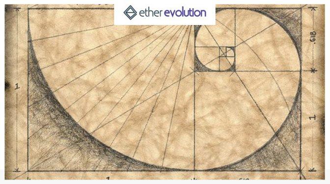 fibonacci-trading-ritracciamento-fibonacci-trading-view
